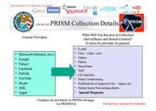 FBI, NSA said to be secretly mining data from nine U.S. tech giants