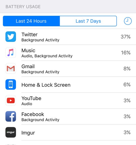 See which apps are sucking up the most power