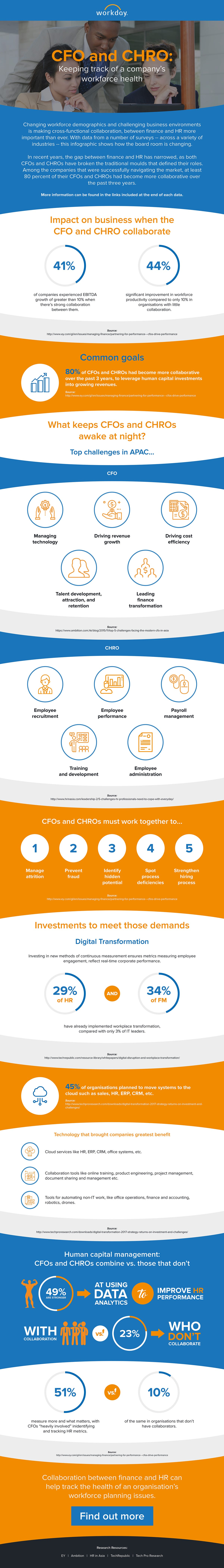 workday-infographiccfochro-2.jpg