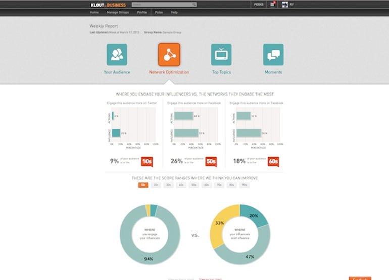 zdnet-klout-business-screenshot1-1363745764406