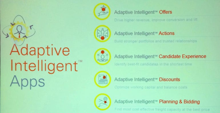 adaptive20intelligent20app20roadmap.jpg