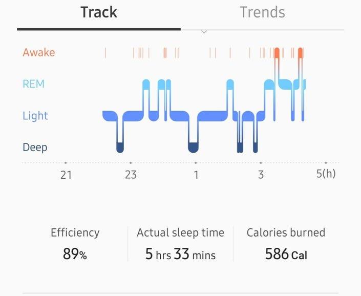 Sleep data in Samsung Health app