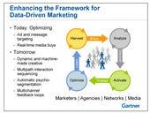 Can big data engineer marketing influence?