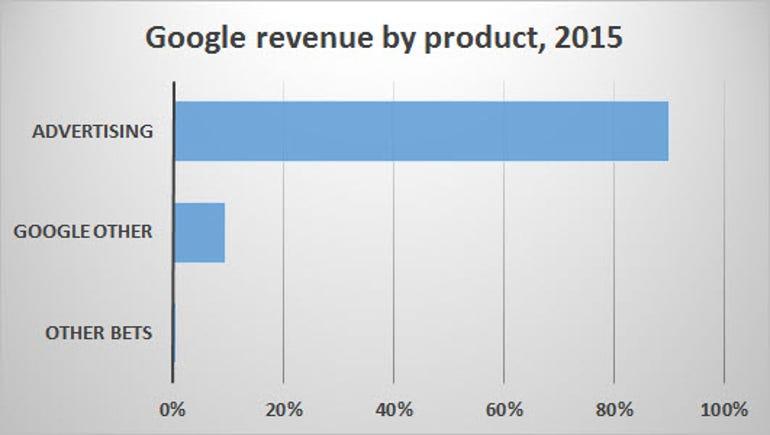 goog-revenue-1601.jpg