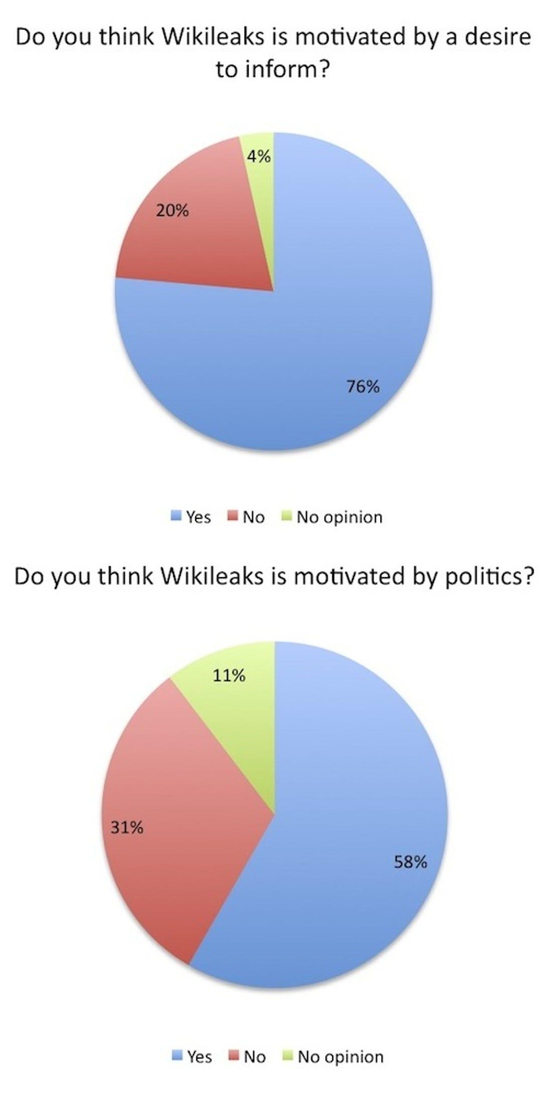wikichart-2.jpg