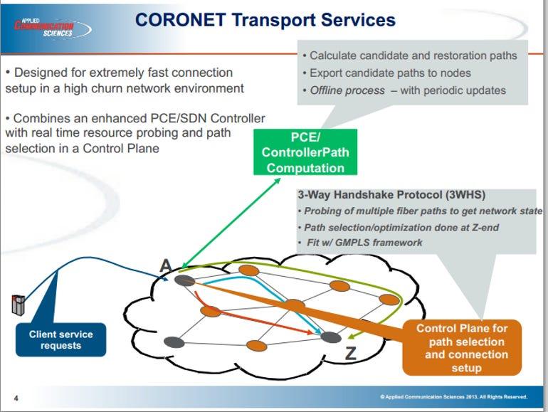 coronet1