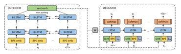 facebook-ai-laser-encoder-decoder-2019.png