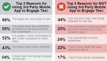 taxiapp-yougov.jpg