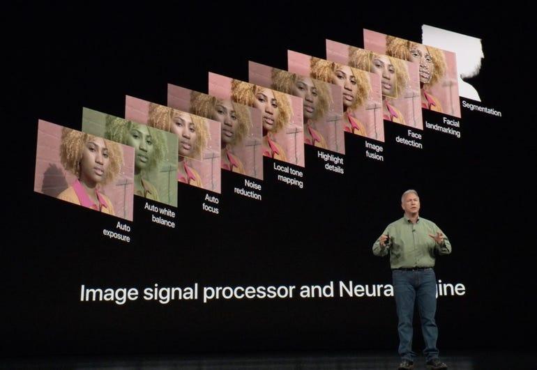 Image Signal Processing + Neural Engine image benefits