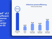 AI industry, obsessed with speed, is loathe to consider the energy cost in latest MLPerf benchmark