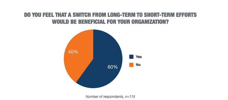 60-percent-benefit.png