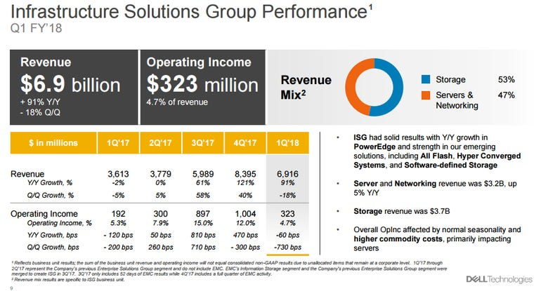 dell-q1-isg-2018.png