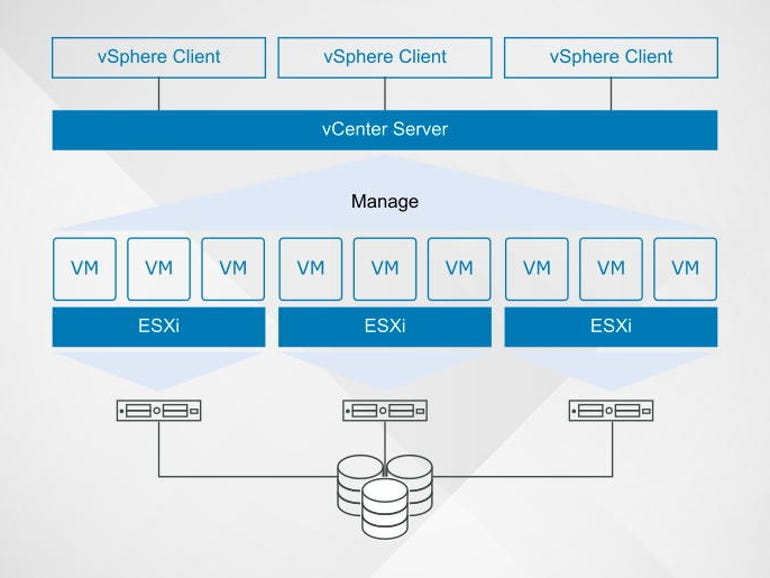 More than 6,700 VMware servers exposed online and vulnerable to major new bug | ZDNet