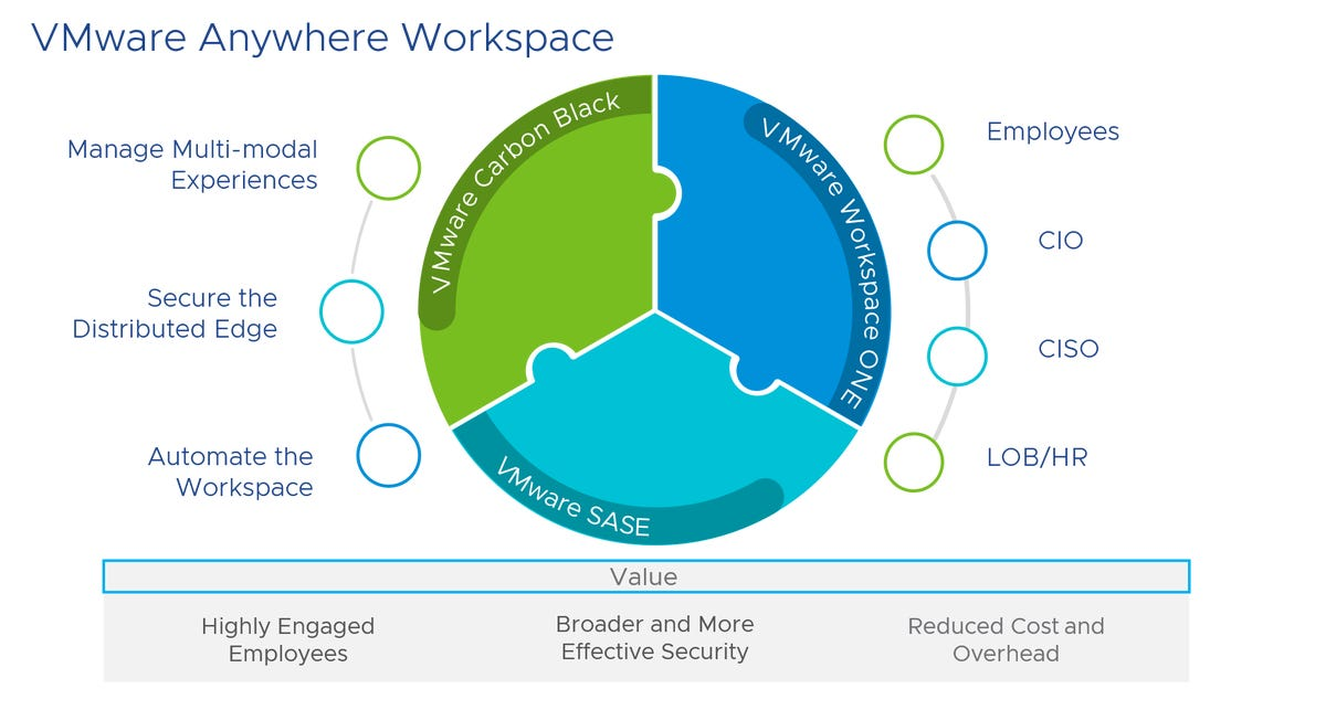 vmware-anywhere-workspace.png