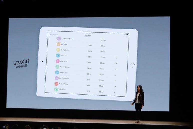 Apple iPad for education