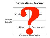Gartner's Magic Quadrant for x86 Server Virtualization Infrastructure is a head scratcher