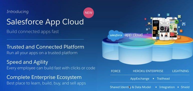 salesforce-app-cloud.png