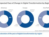 CIOs juggling digital transformation pace, bad data, cloud lock-in and business alignment