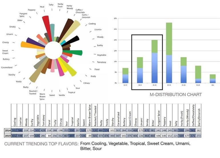 flavorprint.jpg