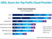 Multicloud deployments surge as Microsoft Azure duels with AWS