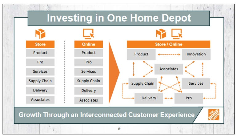 one-home-depot-plan.png