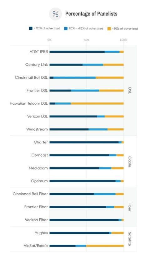 percentage-of-panelists-580x1024.jpg