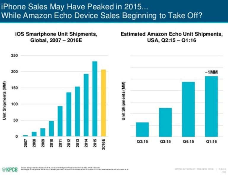 The future belongs to Amazon, not Apple