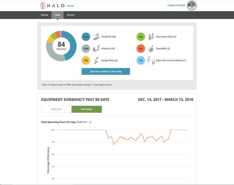 halo-fitness-cloud-standard-stats-header.png