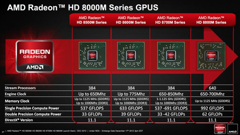 amd-radeon-hd-8000m-laptop-graphics-cards