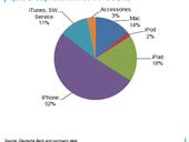 Apple's race to 2014: Six big unknowns