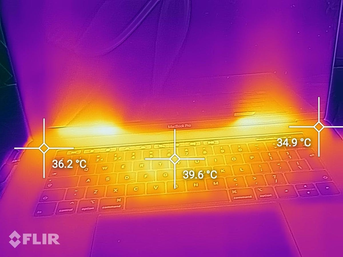 Temperature analysis using FLIR thermal camera.