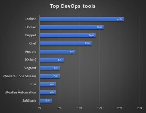 quali-devops-tools.jpg
