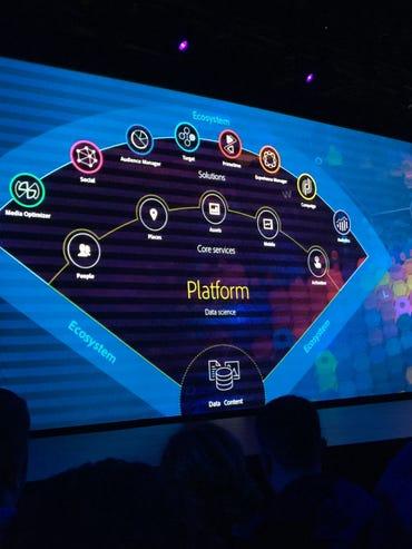 adobeecosystemplan2016a.jpg
