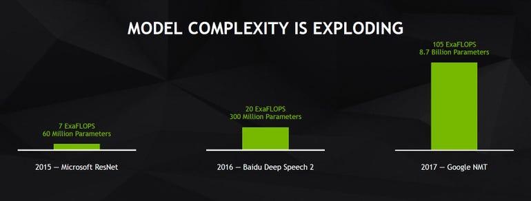 model-complexity.jpg