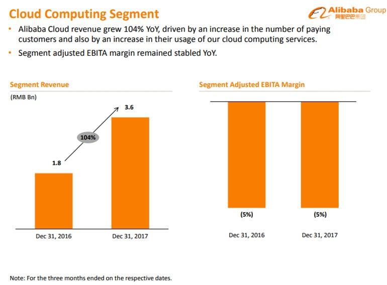alibaba-cloud-revenue-2.png