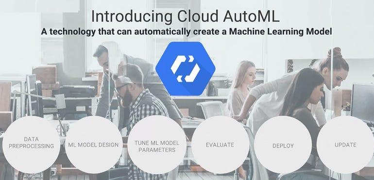 cloud-automl.png