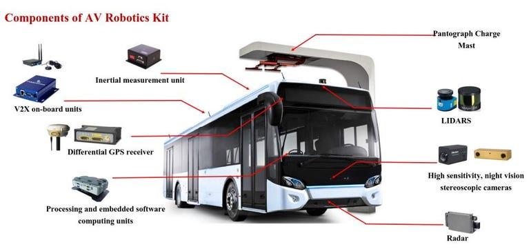 driverless-bus.jpg