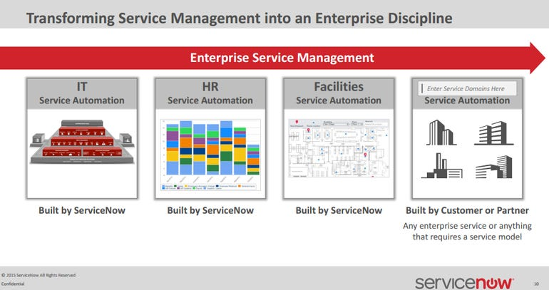 servicenow-plan.png