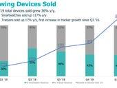 Fitbit's enterprise health unit hits Q1 stride, $122 million annual revenue run rate