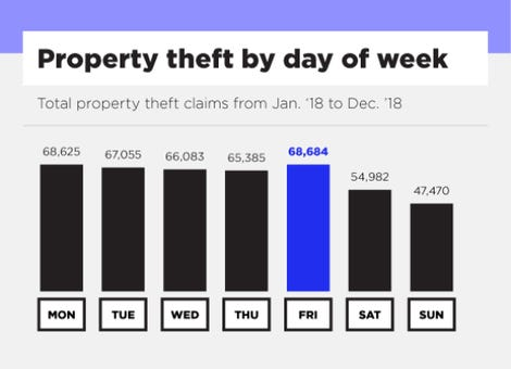 New report maps residential package theft across US zdnet