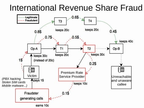 irsf-scheme.png