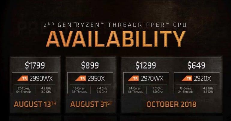 2nd-gen Ryzen Threadripper availability