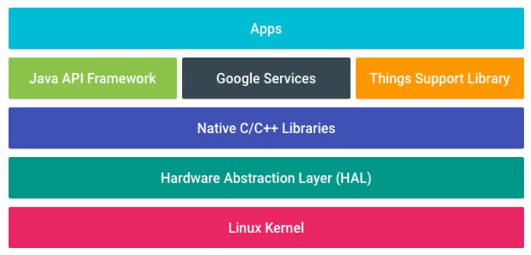 google-android-things.png