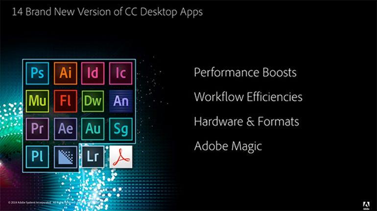 adobe-cc-2014-desktop-2