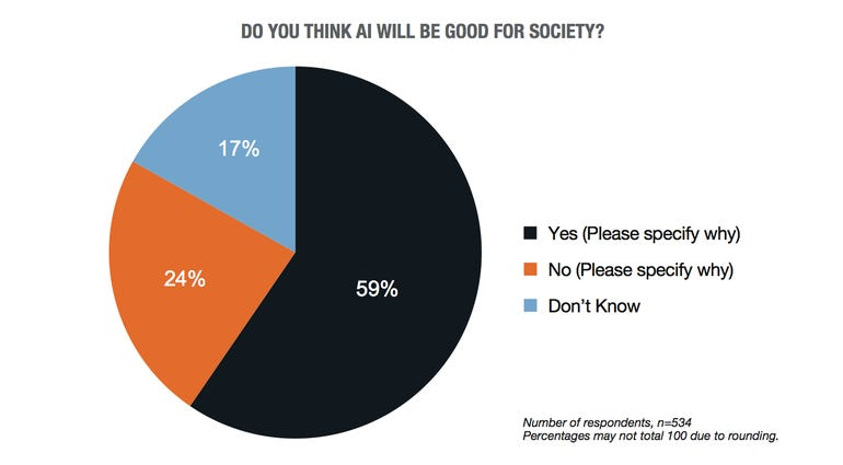 good-for-society-chart-2.png