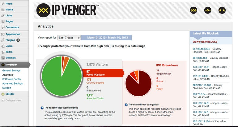 IPVenger Dashboard - Analytics Panel