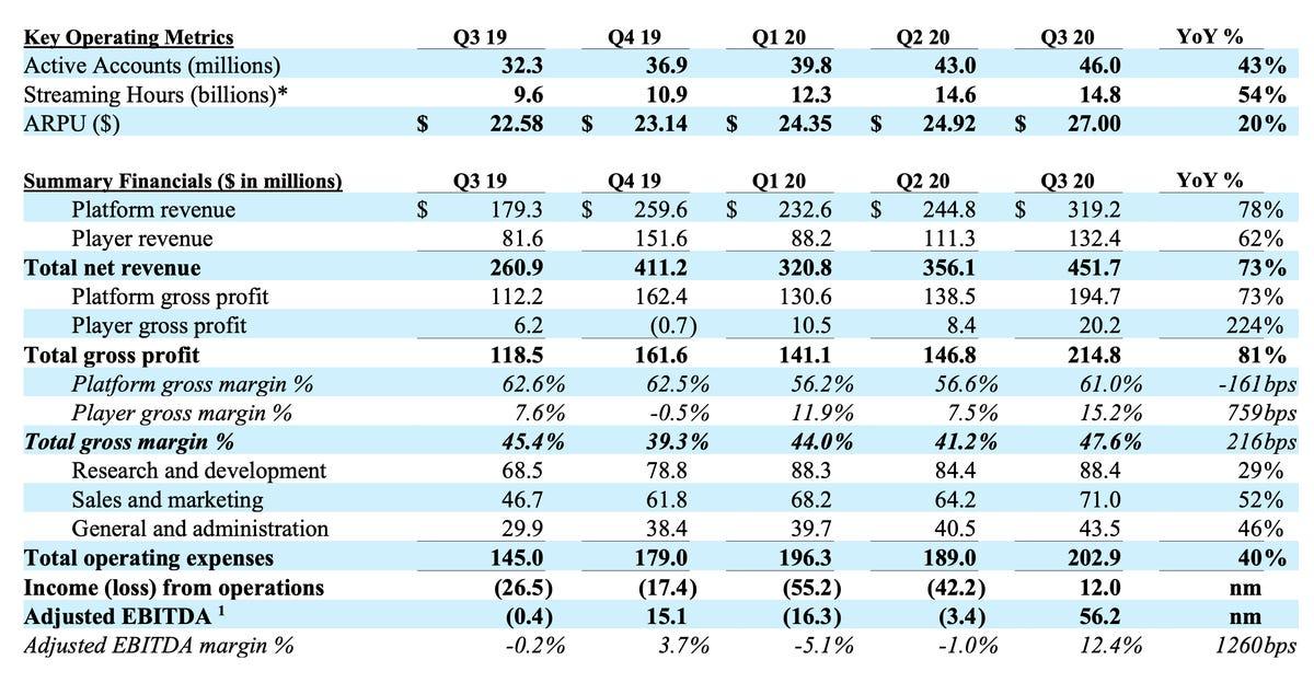roku-q3-2020-metrics-and-financials.png
