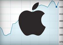 Apple Q4: China growth, Cook slams Surface, iPad mini margins