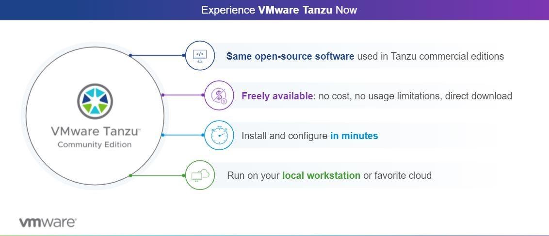 vmware-tanzu-community.jpg