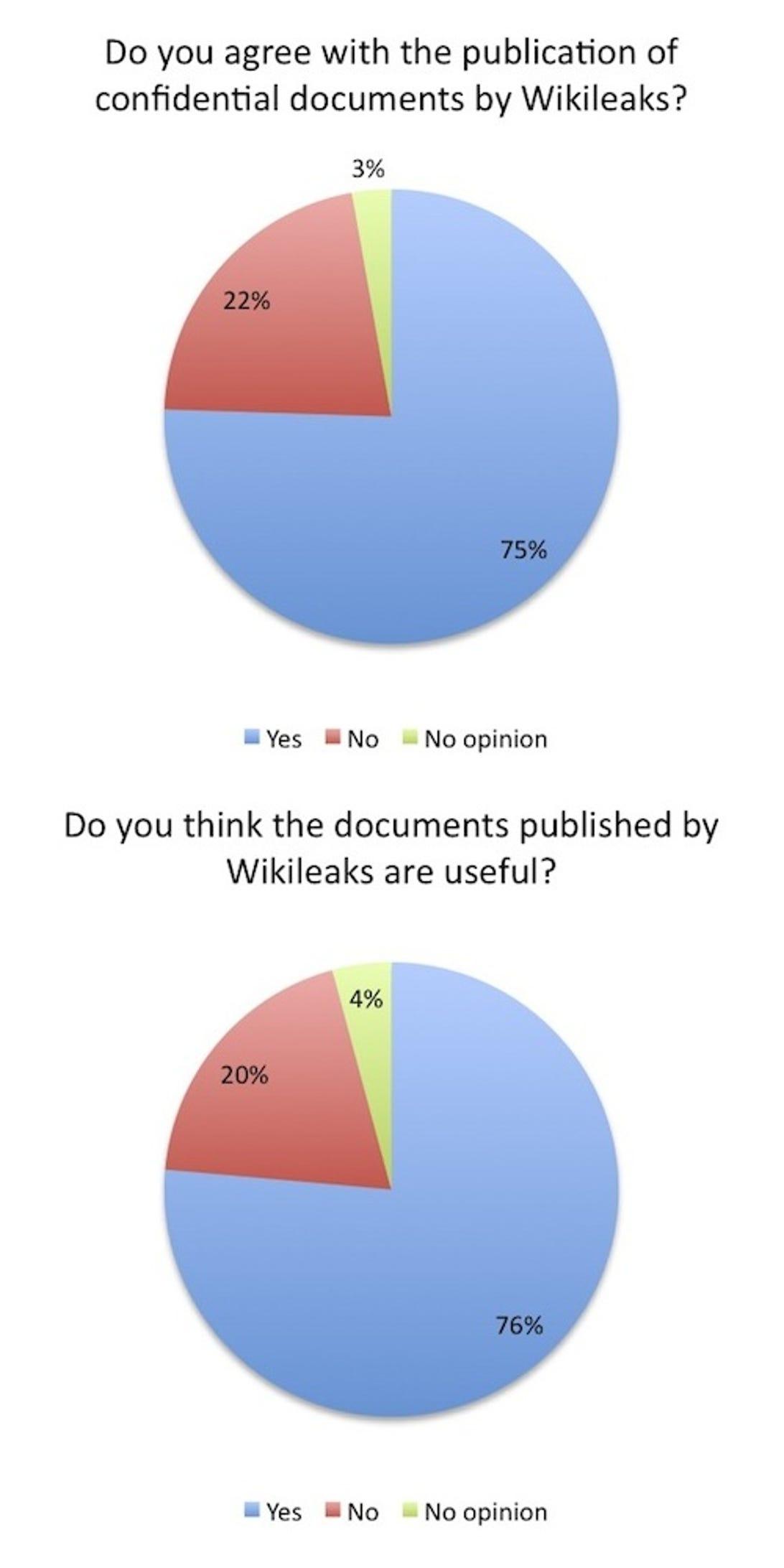wikichart-1.jpg